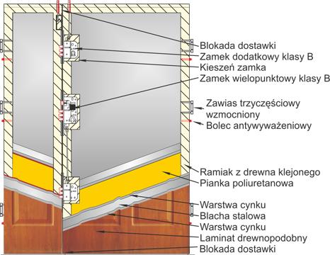 kmt-dwuskrzydlowe-konstrukcja-skrzydla