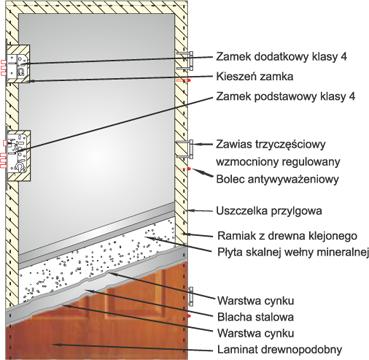 kmt-przeciwpozarowe-konstrukcjaskrzydla